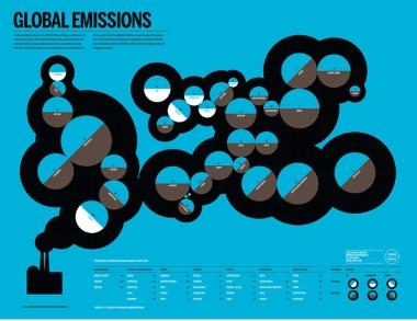 emisiones1