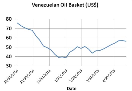 oilbasket